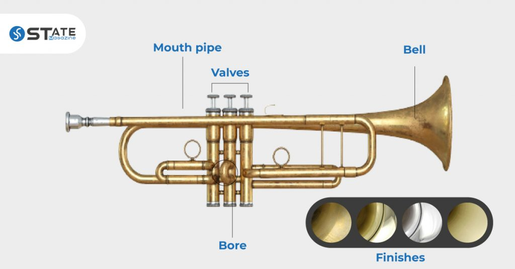 parts of trumpets