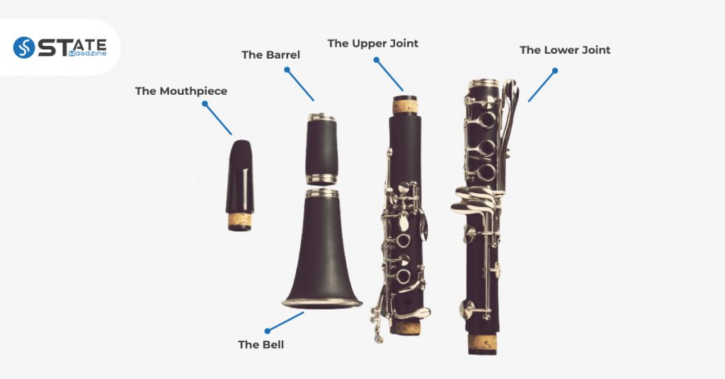Parts of a Clarinet